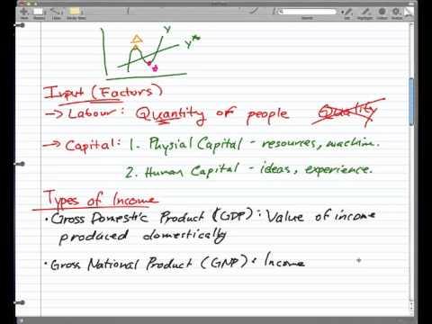 Macroeconomics - 3: Types of Income