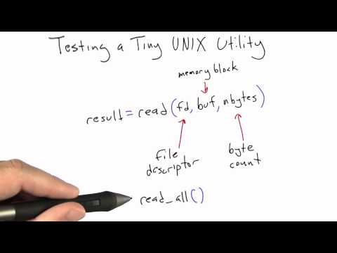 How It Fits In the Loop - Software Testing - Random Testing - Udacity