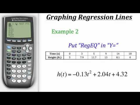 TI Calculator Tutorial: Graphing Regression Lines