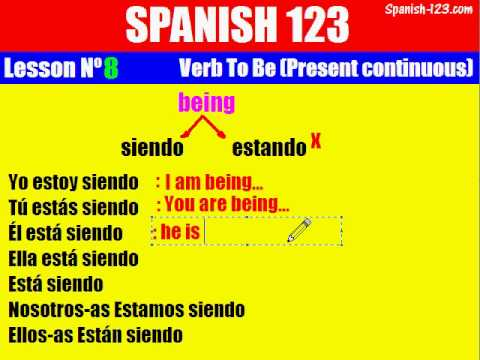 Class 8. Present Continuous of Verb to Be in Spanish.