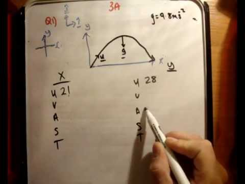 Applied Maths : LC textbook solution  Ex 3a q1