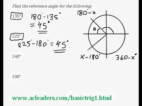 Introduction to Trigonometry (pt. 5) - finding reference angles.