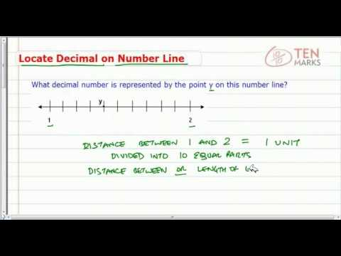 Decimals on a Number Line