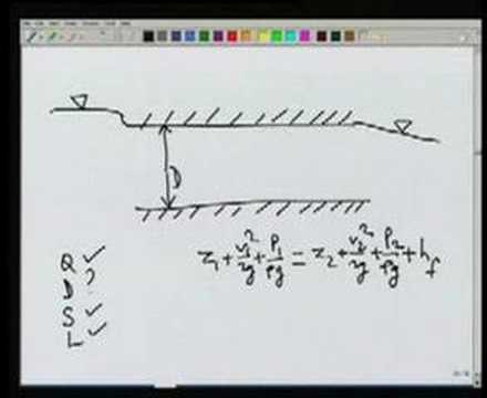 Lecture 28 - Water Resources  Engineering