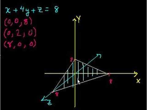 3-variable linear equations (part 1)