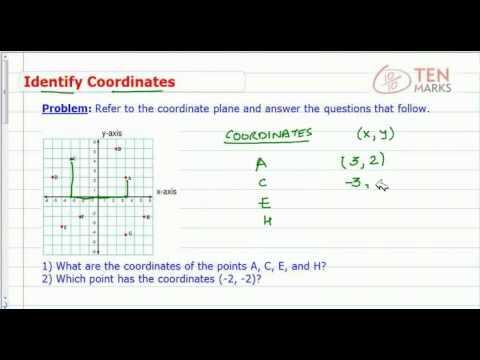 Identify Coordinates