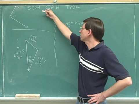 Physics: Vector components (60)