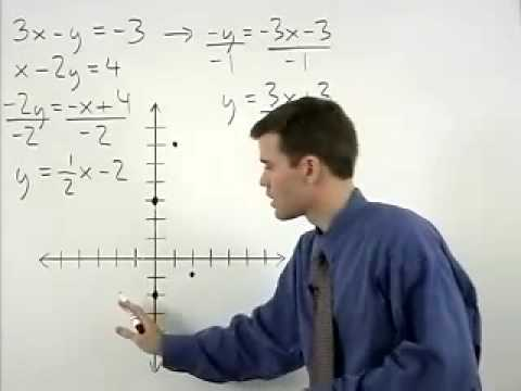 Montgomery College - Compass Math Test Prep
