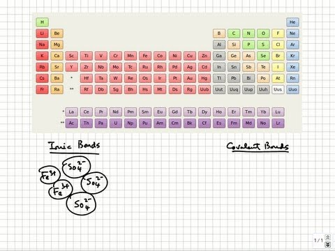 Atoms, Molecules, Ions - Chemical bonds | College & AP Chemistry Tutorial 05