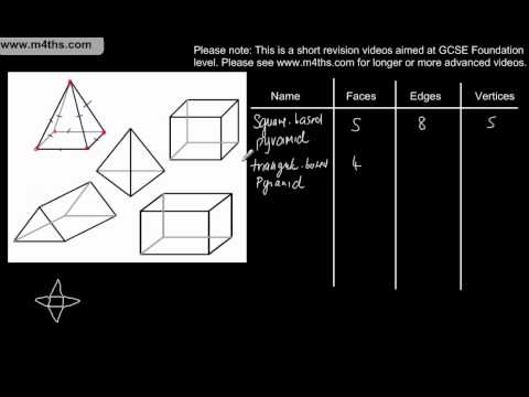 (14) GCSE Foundation Revision Short Videos -Properties of solids (cube, pyramid, prism and cuboid)