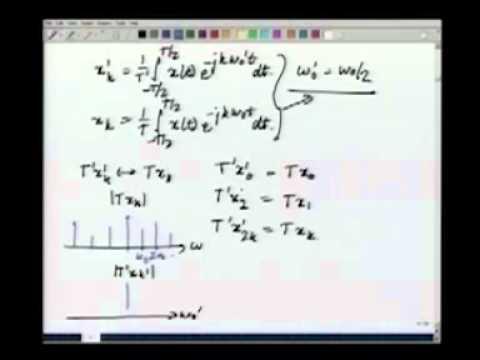 Lecture-27 Fourier Spectrum