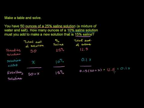 Mixture problems 2