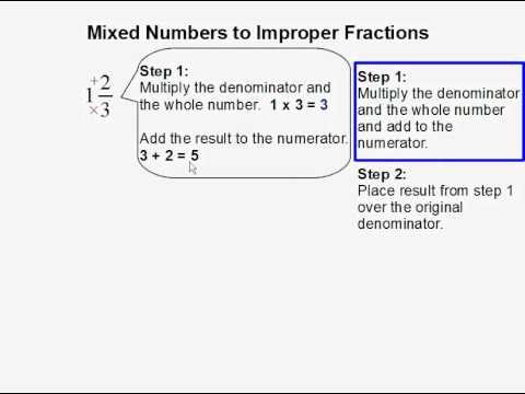 Convert a Mixed Number to an Improper Fraction