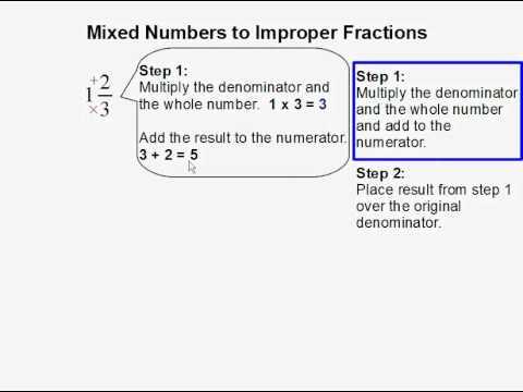 Convert a Mixed Number to an Improper Fraction