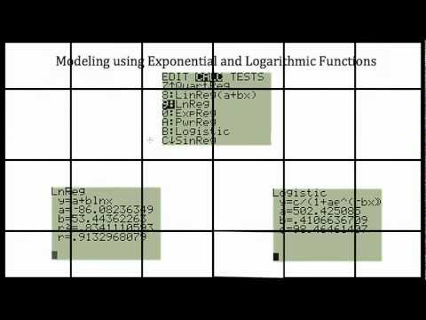 Exponential and Logarithmic Functions- Models