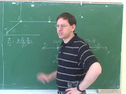 Physics: Coulomb's law (1)