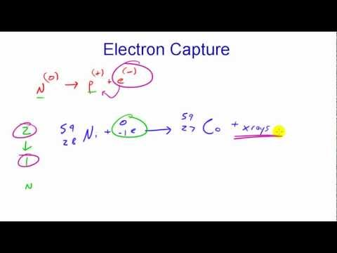 Chemistry Lesson - 21 - Electron Capture and X-Rays