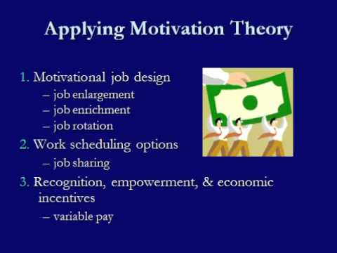 Chapter 10 Motivating Employees & Teams (Part 2 of 3)