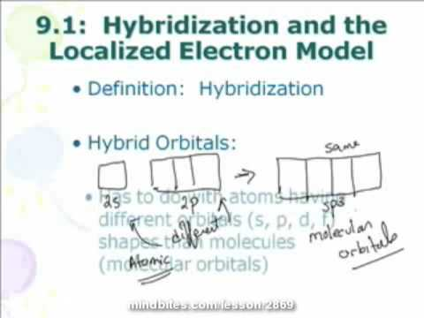 AP Chemistry: Hibridization and the Localized Electron Model