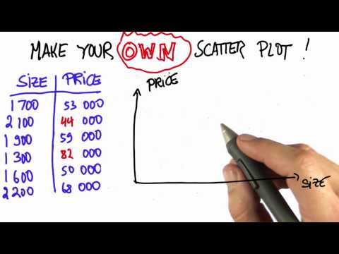 Is it linear - Intro to Statistics - Scatterplots - Udacity