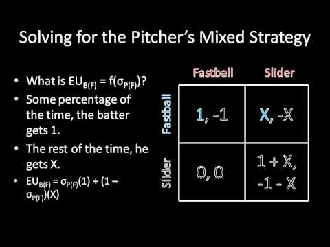Game Theory 101: Baseball--Breaking Balls with a Runner on Third