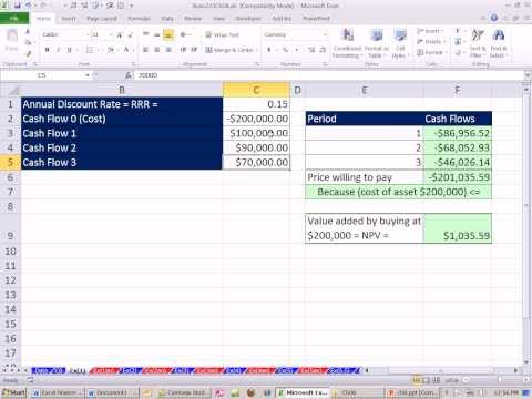 Excel Finance Class 68: Net Present Value, NPV Excel Function & Capital Budgeting