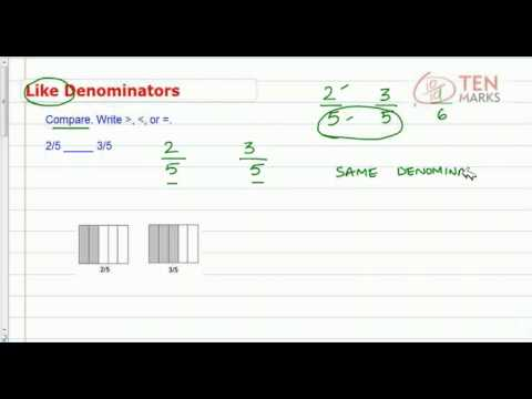 Compare and Order Fraction with Like Denominators