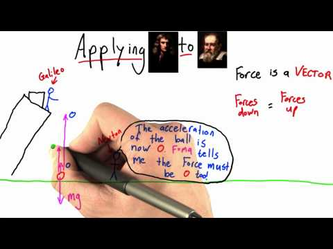 Balancing Forces Solution  - Intro to Physics - What causes motion - Udacity
