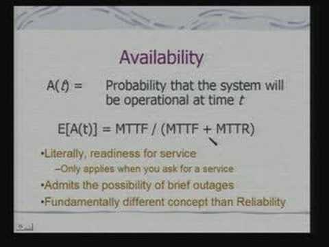 Lecture - 36 Building Dependable Embedded Systems