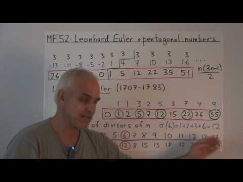 MF52: Leonhard Euler and Pentagonal numbers