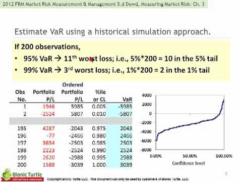 2012 FRM Market Risk Measurement & Management T5.d