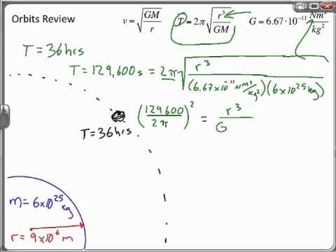 Orbit Calculation Sample Problems, Chapter 7 Review