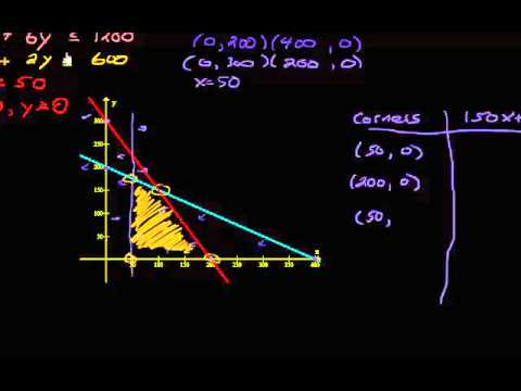 Systems of Linear Inequalities - Linear Programming Word Problem Ex. 1
