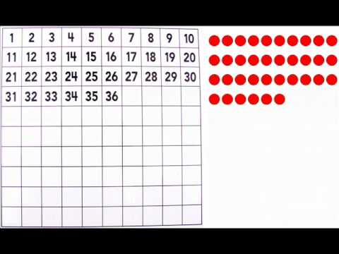 Counting to 100 fast - number board