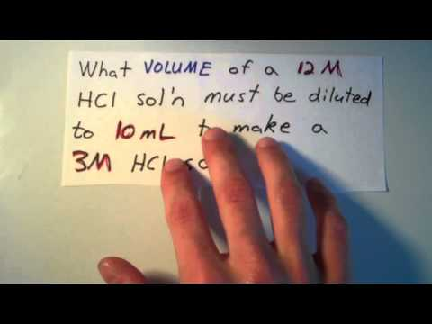 Solution Dilution