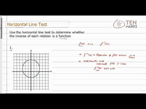 Horizontal Line Test - Inverse Functions