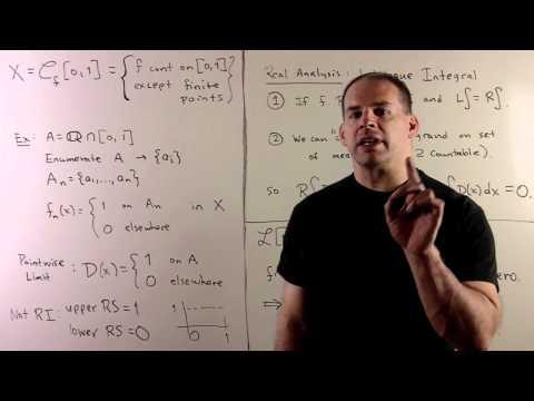 Hausdorff Example 3: Function Spaces