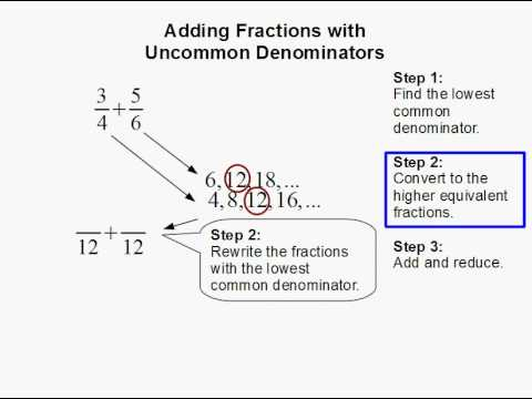 How to Add Fractions with Uncommon Denominators