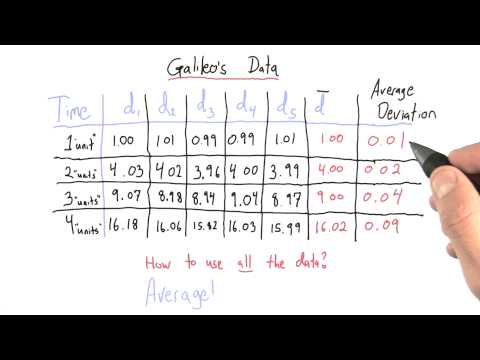 Deviation in Galileos Data Solution  - Intro to Physics - Motion - Udacity