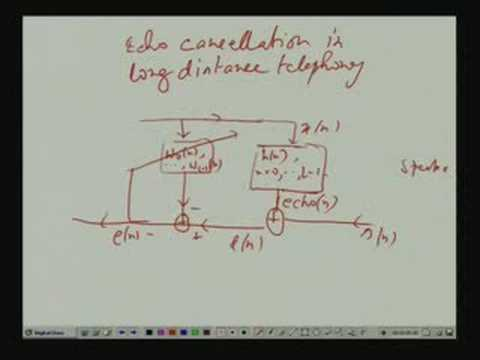 Lecture - 40 Adaptive Filtering - LMS Algorithm