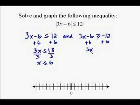 A16.12 This is an example of an absolute value inequality.