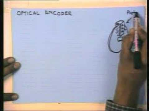 Lecture - 9 Internal State Sensors