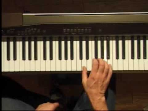 Piano Lesson - Hannon Finger Exercise for the Right Hand