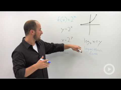 Algebra 2 - Introduction to Logarithms