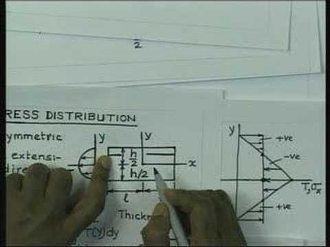 Lecture - 30 Advanced Strength of Materials