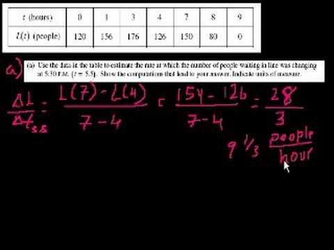 Calculus BC 2008 2 a