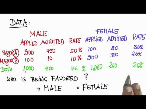 Gender Bias Revisited - Intro to Statistics - Case study - Udacity