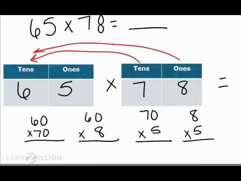 Solve 2 by 2 digit multiplication problems using partial products - 4.NBT.5