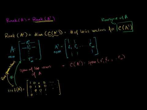 Linear Algebra: Rank(A) = Rank(transpose of A)