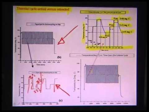 Mod-01 Lec-16 Lecture-16
